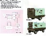 Máy nén khí di động Airman ( PDSF 750S - PDSJ750S)